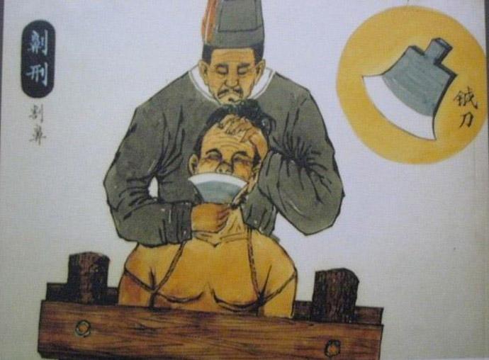 torture in Cina