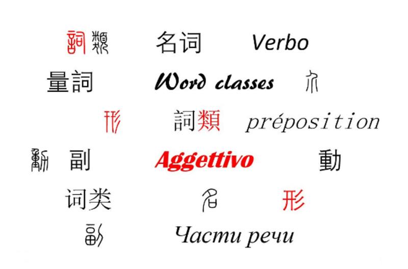 parti-del-discorso-nel-cinese-moderno