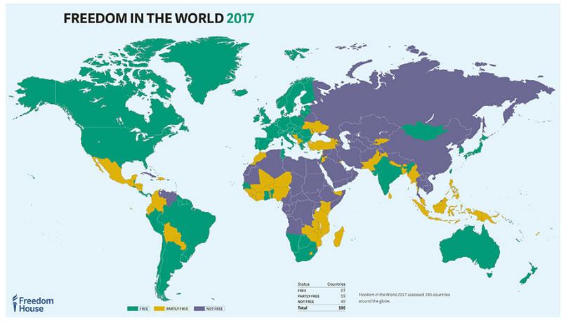 I paesi liberi nel mondo